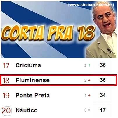 SiteBarra+Barra+de+Sao+Francisco+serie b memes (7)0