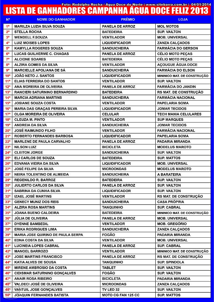 SiteBarra+Barra+de+Sao+Francisco+QUADRO DE GANHADORES CDL 20130