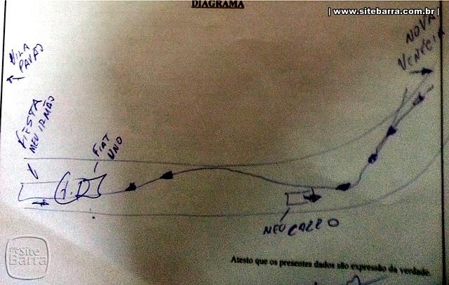 SiteBarra+Barra+de+Sao+Francisco+diagrama acidente em nova venecia0